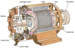 single_electric_motor